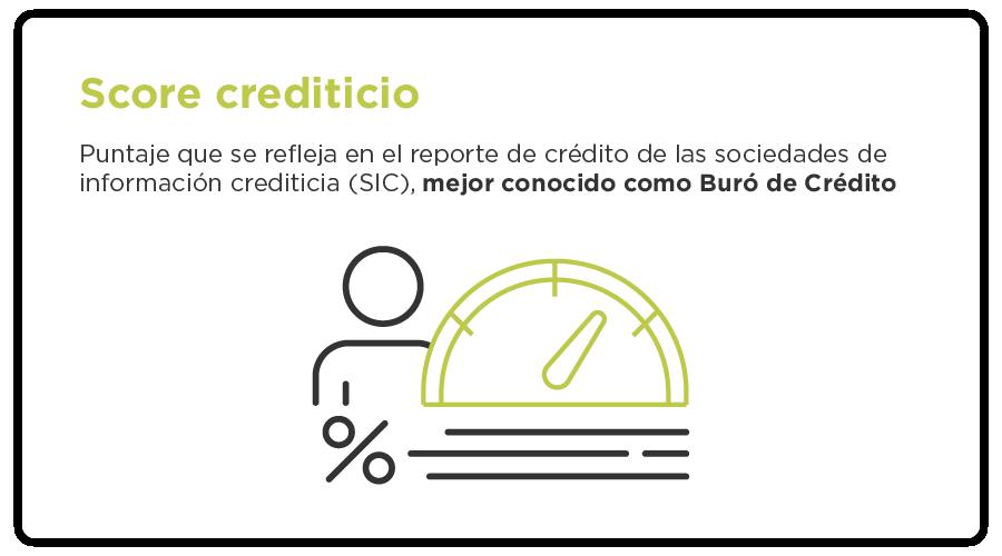58-Score-crediticio