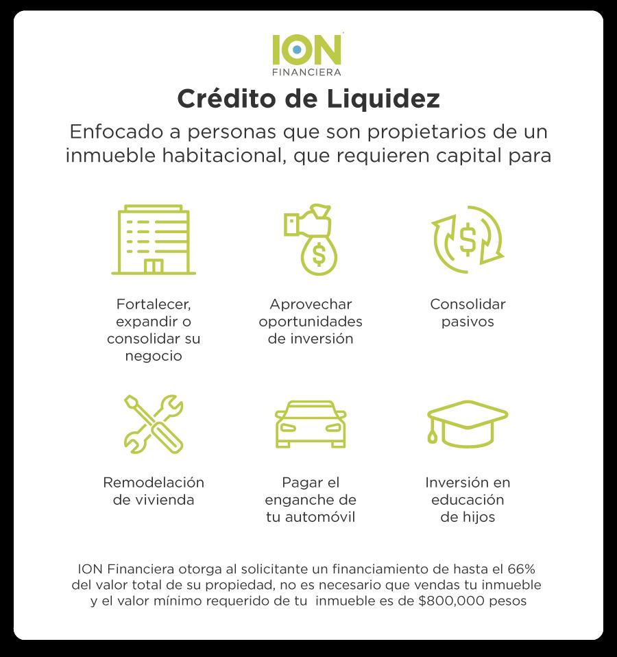 art-13-Credito-de-Liquidez