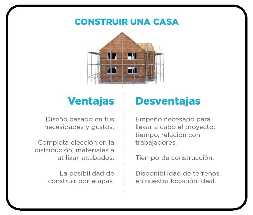 art-06-Construir-una-casa