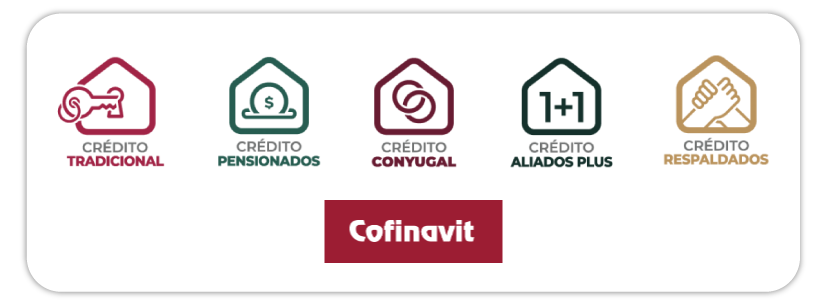 art-07-Abierto-a-posibles-cofinanciamientos