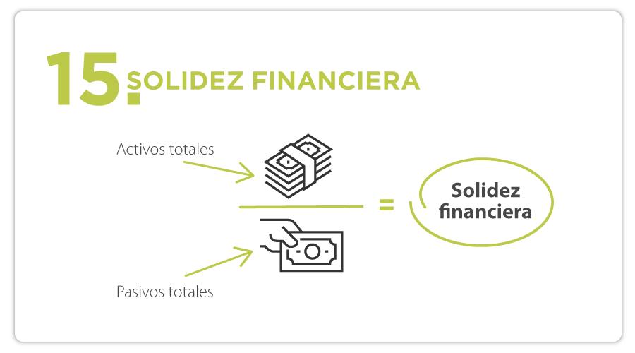 Liquidez financiera- 15 formas de medirla en tu empresa_2 copia 13