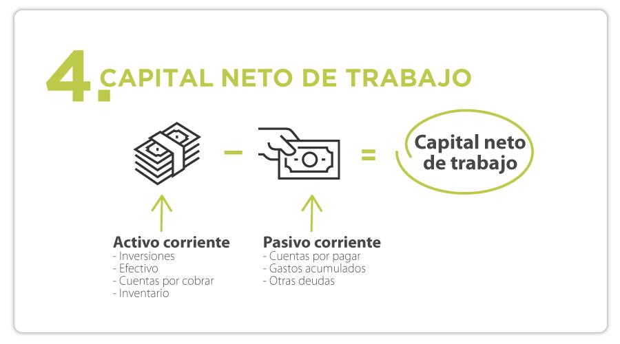 Liquidez financiera- 15 formas de medirla en tu empresa_2 copia 2
