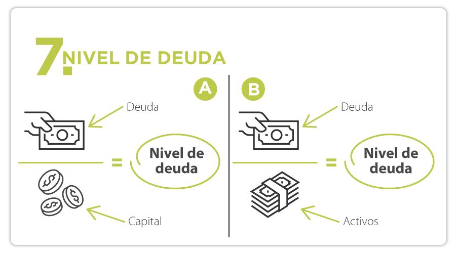 Liquidez financiera- 15 formas de medirla en tu empresa_2 copia 5