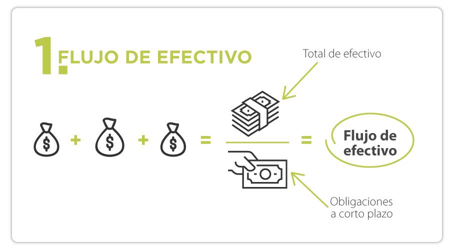 Liquidez financiera- 15 formas de medirla en tu empresa_3 copia